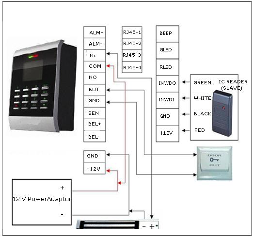 Biometric Finger Print Door Access Control System in Chennai